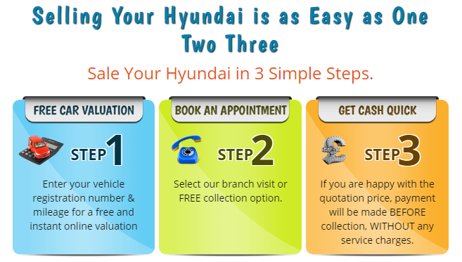 Sell My Hyundai